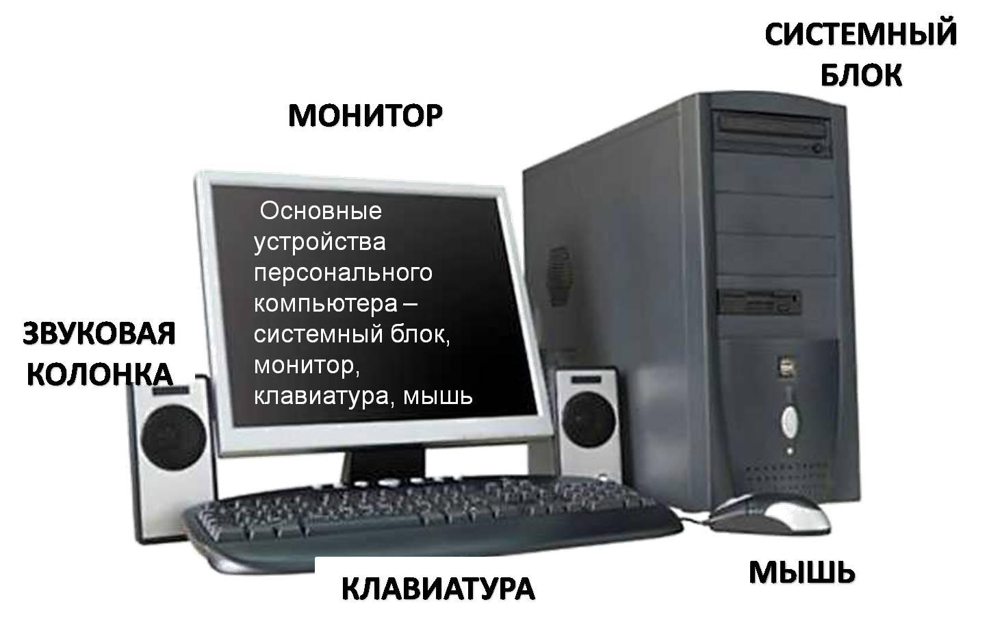 Устройства — все виды устройств